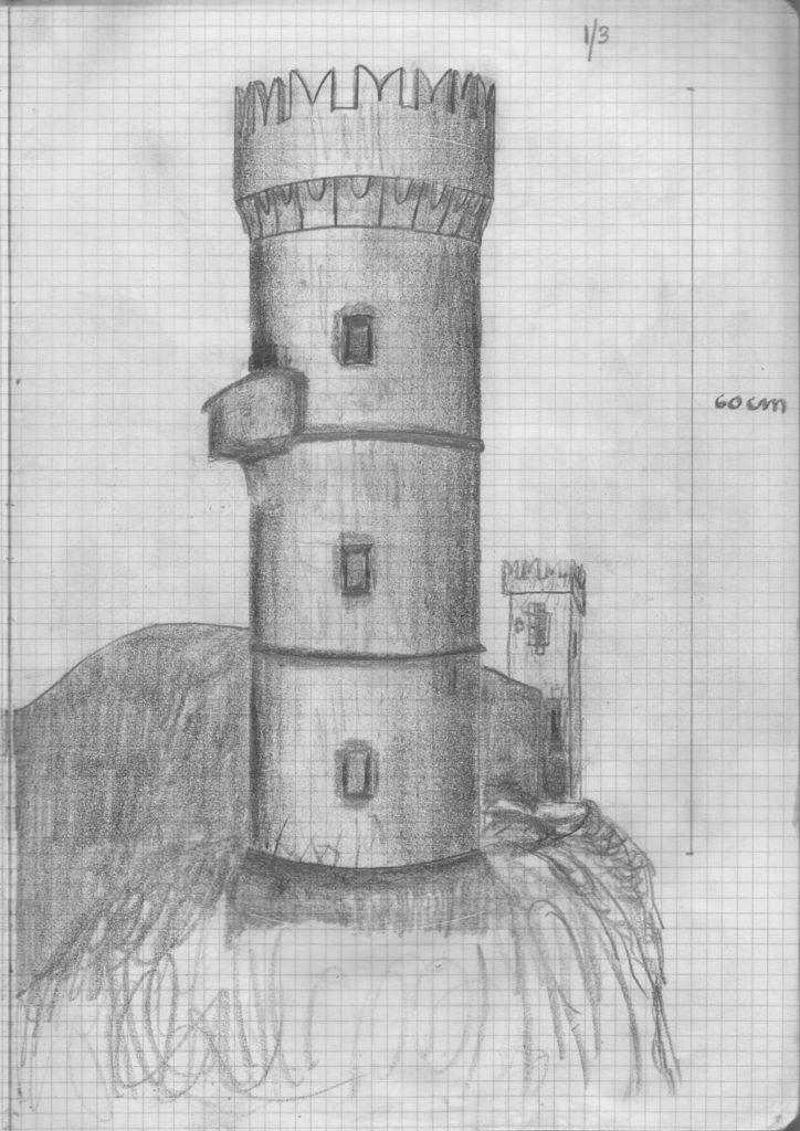 Figuren 9. Imaginäre Skizzen der Stadt
